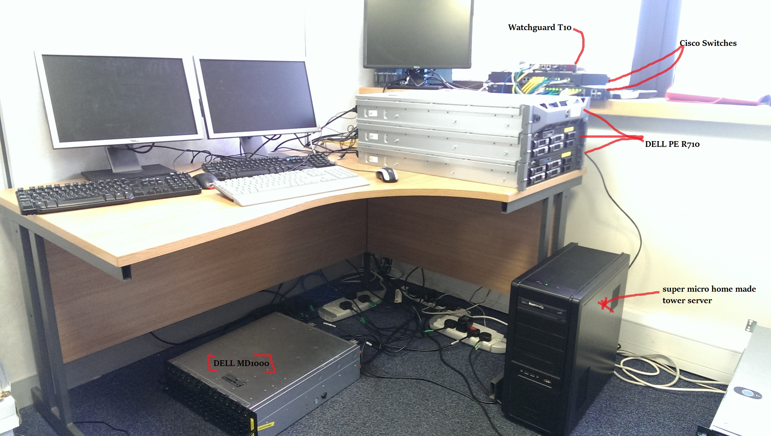 MY IT TEST BED